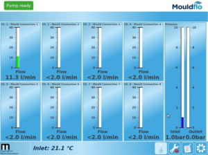 mouldflo_graphical_interface